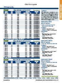 Page 23 - AWC Catalog