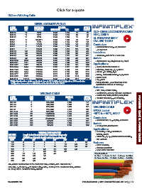 Dlo wire table wire center page 69 awc catalog rh catalog awcwire com 44444 dlo wire dlo cable ampacity nec greentooth Image collections